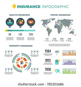 Insurance your business infographics. Insurance chart and infographic, insurance of health and travel illustration