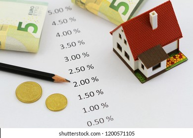 Interest rates written on white background with miniature house, EUR banknotes and coins