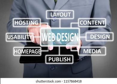 Internet business concept. Businessman click web design button on his tablet. Web development strategy scheme diagram. Text typography design