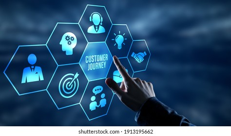 Internet, business, Technology and network concept. Inscription Customer journey on the virtual display