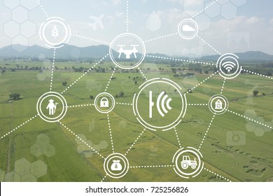 internet of things industrial agriculture,smart farming concepts,the various farm technology in the futuristic icon on the field background ict (information communication technology)