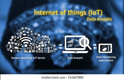 Internet of things (IoT) data analytic concept . Infographic of cloud ,wifi,data analytic,data monitoring application and texts with blur man suit holding tablet abstract background