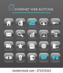Internet web buttons