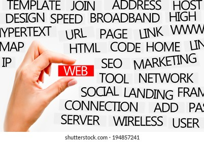 Internet or web concept described with words