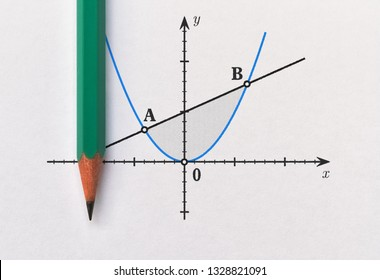 Intersection of the graphs of two functions and a pencil on bright background