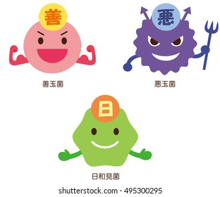 "Intestinal bacteria of good and bad and opportunistic.  comment is face of red is ""good bacteria"", purple is ""bad bacteria"", green is ""Opportunistic bacteria"" in Japanese."
