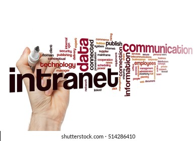 Intranet word cloud