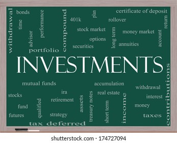 Investments Word Cloud Concept on a Blackboard with great terms such as mutual funds, stocks, options and more.