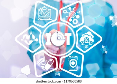 IOT - internet of things medical technology. Smart Hospital Communication Automation concept.