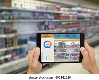 iot, internet of things,smart retail concepts,A store's manager can check what data of real time insights into shelf status from artificial intelligence(ai) on smart shelf to reports on a tablet.