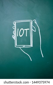 IOT smartphone sign on blackboard