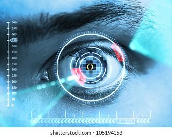 iris scan security