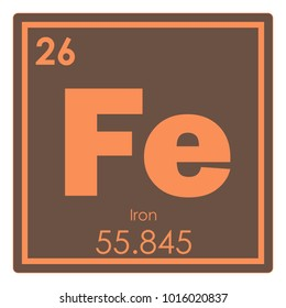 Iron chemical element periodic table science symbol