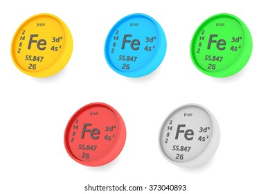 Iron chemical element symbol set