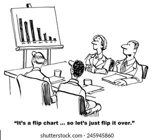 """It's a flip chart... so let's just flip it over."""