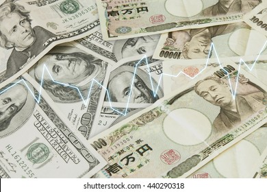 Japanese Yen and USD Dollar Bank note pile, Business and finance concept