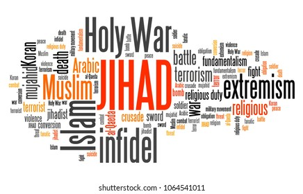 Jihad - Holy War extremism against infidels. Word cloud sign.