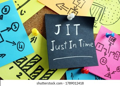 JIT just in time production strategy on the memo stick.