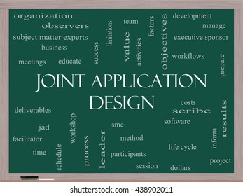 Joint Application Word Cloud Concept on a Blackboard with great terms such as workflows, meetings, projects and more.