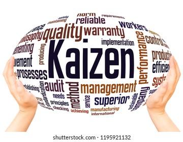 Kaizen - continuous improvement process, word cloud hand sphere concept on white background.