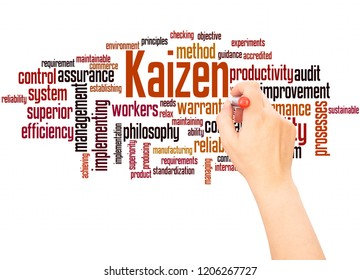 Kaizen - continuous improvement process, word cloud hand writing concept on white background.