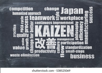 Kaizen (in English and Japanese) - continuous improvement or change for better concept - word cloud on a slate blackboard