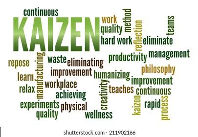 Kaizen in word collage