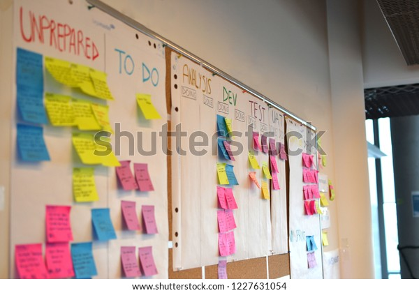 Kanban board of agile methodology with unprepared, to do, analysis, dev, test, uat tags