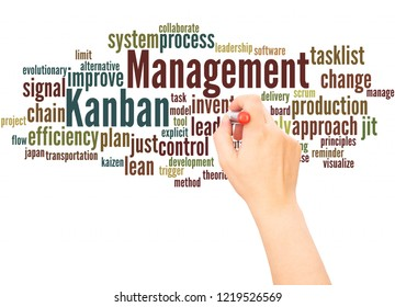 Kanban Management word cloud hand writing concept on white background.