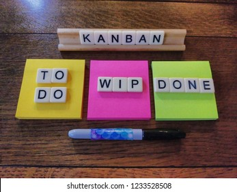 Kanban process flow suitable for blog post or business presentation