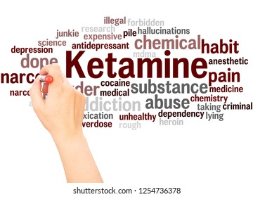 Ketamine word cloud hand writing concept on white background.