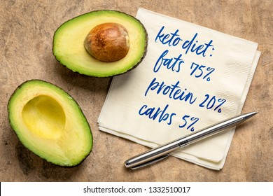 keto diet concept: 75% fats, 20% protein, 5% carbs - handwriting on napkin with a cut avocado against bark paper
