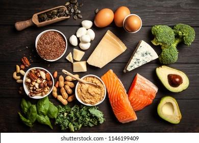 Keto Diät Lebensmittelzutaten