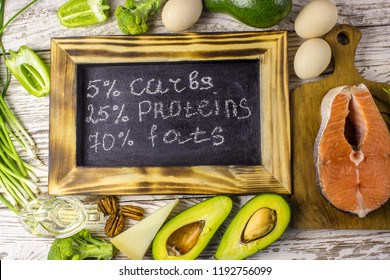 Ketogenic low carbs diet concept. Healthy balanced food with high content of healthy fats. Diet for the heart and blood vessels. Organic ingredients, white background, copy space top view,