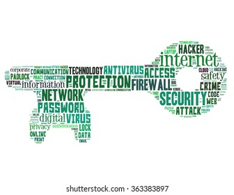 Key and computer security, word cloud concept on white background.