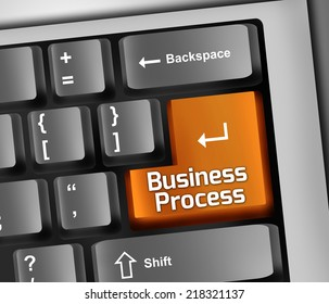 Keyboard with Business Process wording