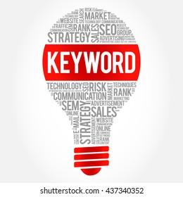 KEYWORD bulb word cloud, business concept