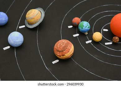 Kids presenting their science home project at school - chart showing the planets of our solar system prepared for education purpose for students.