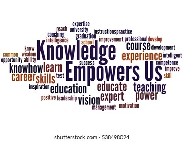 Knowledge Empowers Us, word cloud concept on white background.