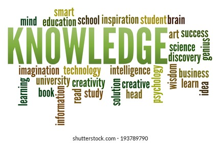 Knowledge  in word collage
