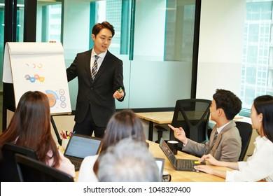 Korean businessman doing presentation