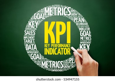 KPI - Key Performance Indicator word cloud collage, business concept on blackboard