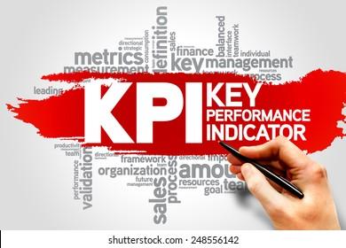KPI, Key Performance Indicators word cloud, business concept