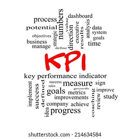 KPI Word Cloud Concept in red caps with great terms such as key, performance, indicators and more.