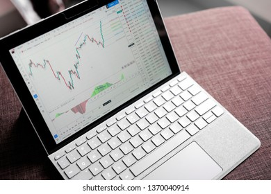 KUALA LUMPUR, MALAYSIA - Apr 15TH, 2019 :  TradingView is a social network for traders and investors on Stock, Futures Live quotes, stock charts and expert trading ideas and analysis.