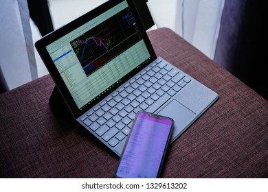 KUALA LUMPUR, MALAYSIA - MARCH 4TH, 2019 : Trading forex with METATRADER 4 on Microsoft Tablet Surface go. Surface Go is the most user friendly which good for people on the go.
