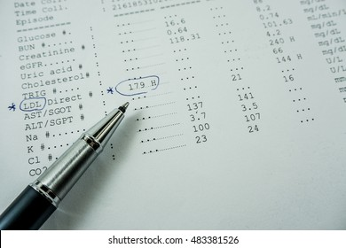 A lab result sheet shows High LDL Cholesterol diagnosis. Selective focus.