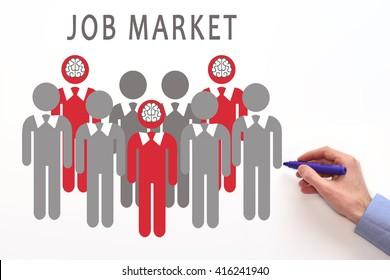Labor Market. Job Market. Recruitment concept.