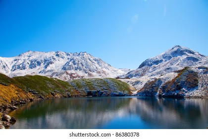 Lake in the mountains covered with snow