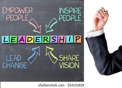 Leadership business concept with businessman hand on blackboard